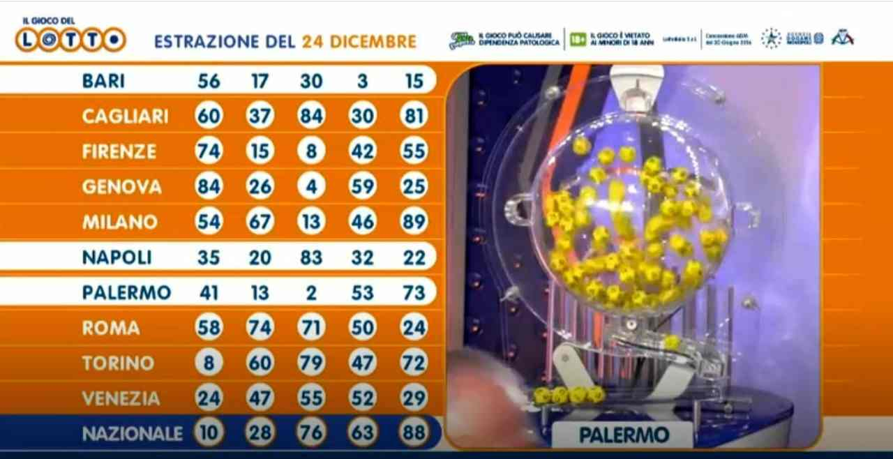 Estrazioni Lotto completa