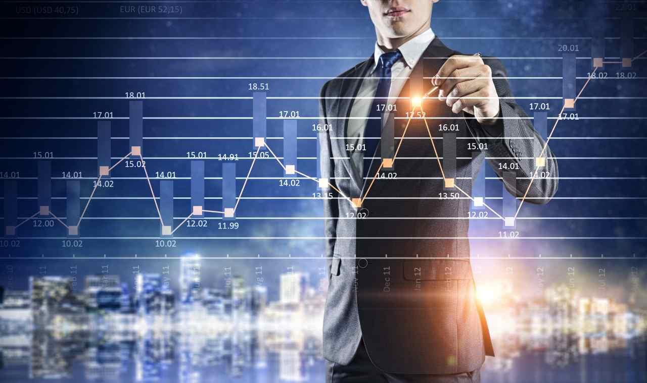 analisi mercato borsa